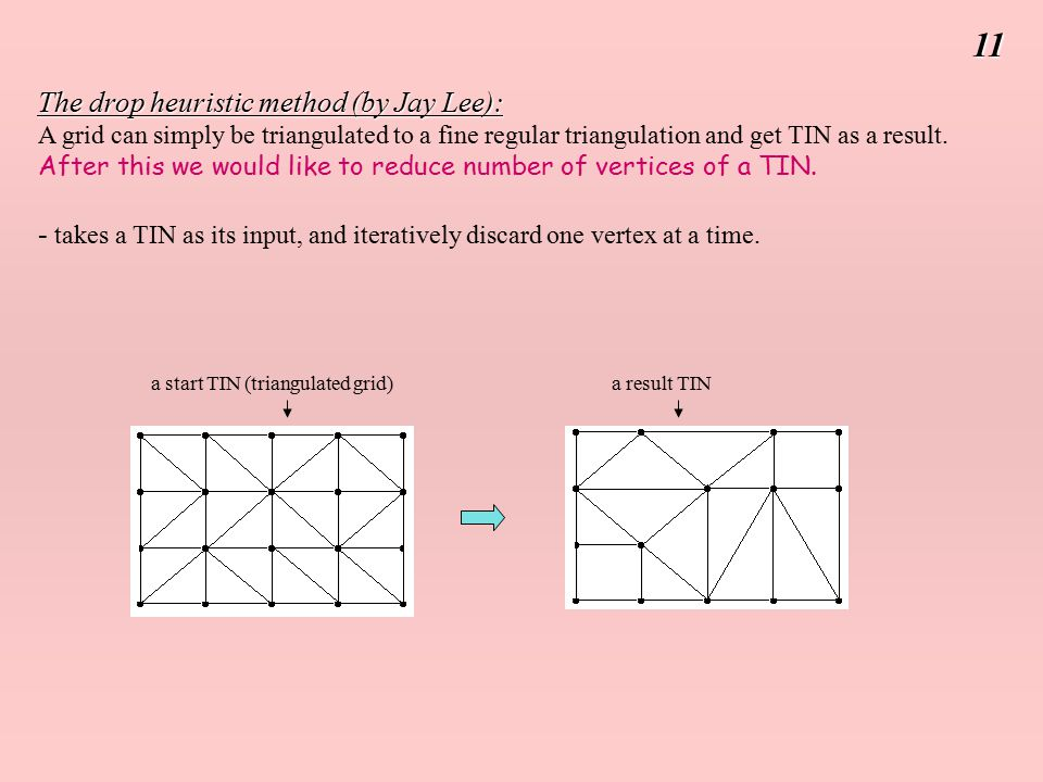 The drop heuristic method (by Jay Lee): The drop heuristic method (by Jay Lee): A grid can simply be triangulated to a fine regular triangulation and get TIN as a result.