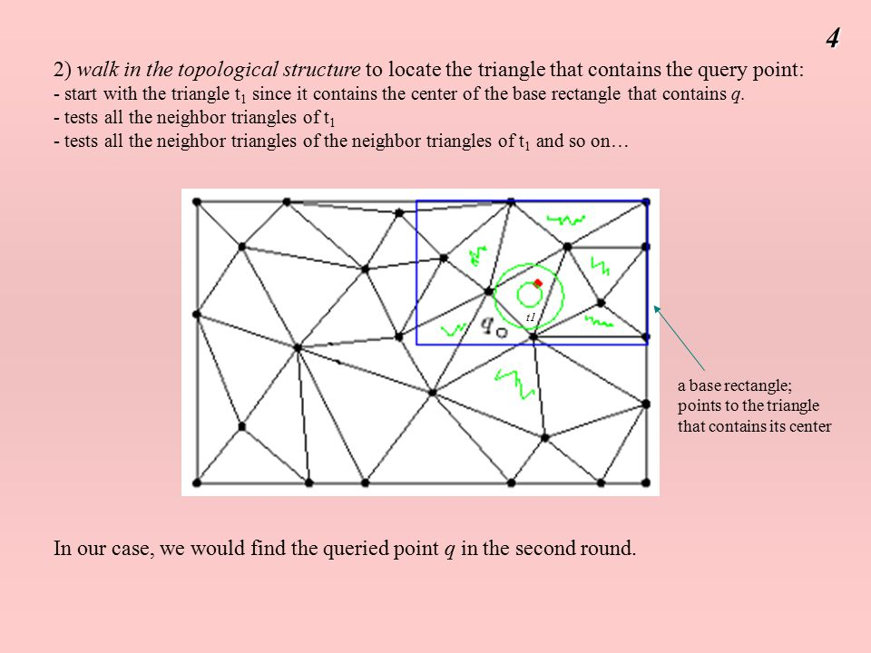 2) walk in the topological structure to locate the triangle that contains the query point: - start with the triangle t 1 since it contains the center of the base rectangle that contains q.