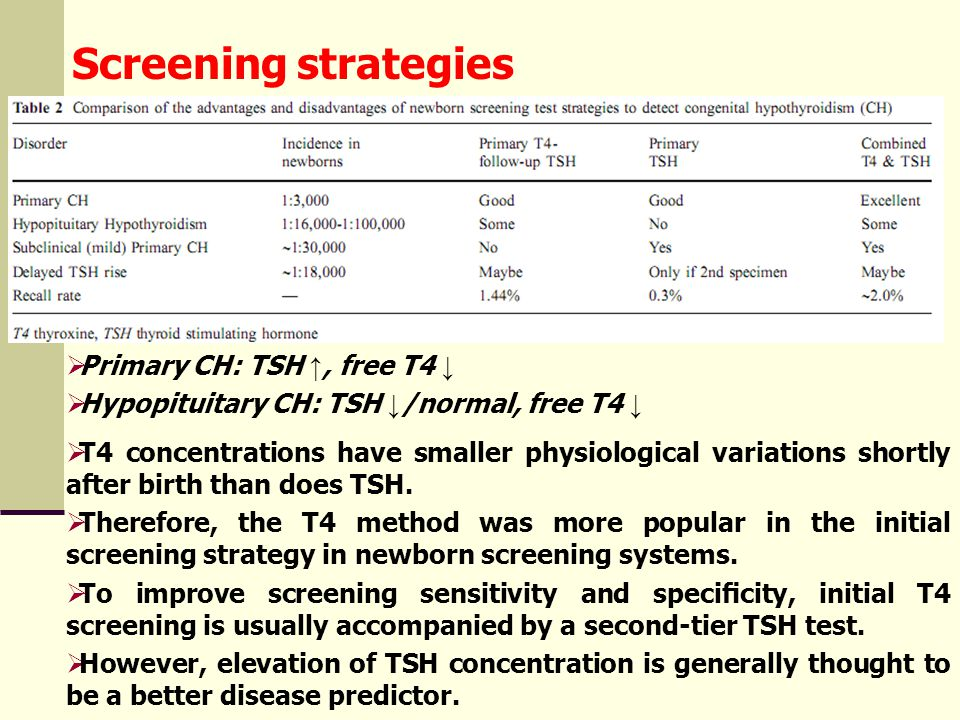 Screening strategies  Primary CH: TSH ↑, free T4 ↓  Hypopituitary CH: TSH ↓ /normal, free T4 ↓  T4 concentrations have smaller physiological variations shortly after birth than does TSH.