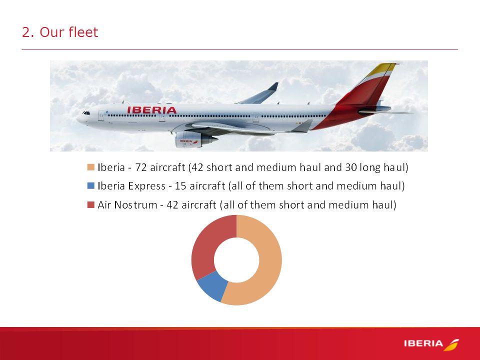 2. Our fleet