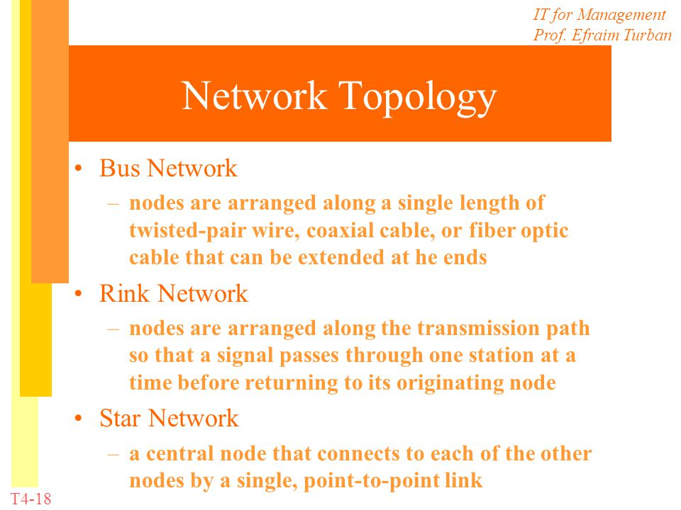 IT for Management Prof. Efraim Turban T4-18 Network Topology Bus Network –nodes are arranged along a single length of twisted-pair wire, coaxial cable