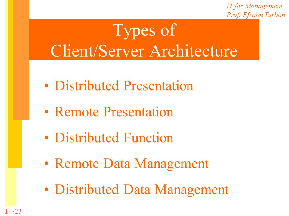 IT for Management Prof. Efraim Turban T4-23 Types of Client/Server Architecture Distributed Presentation Remote Presentation Distributed Function Remo