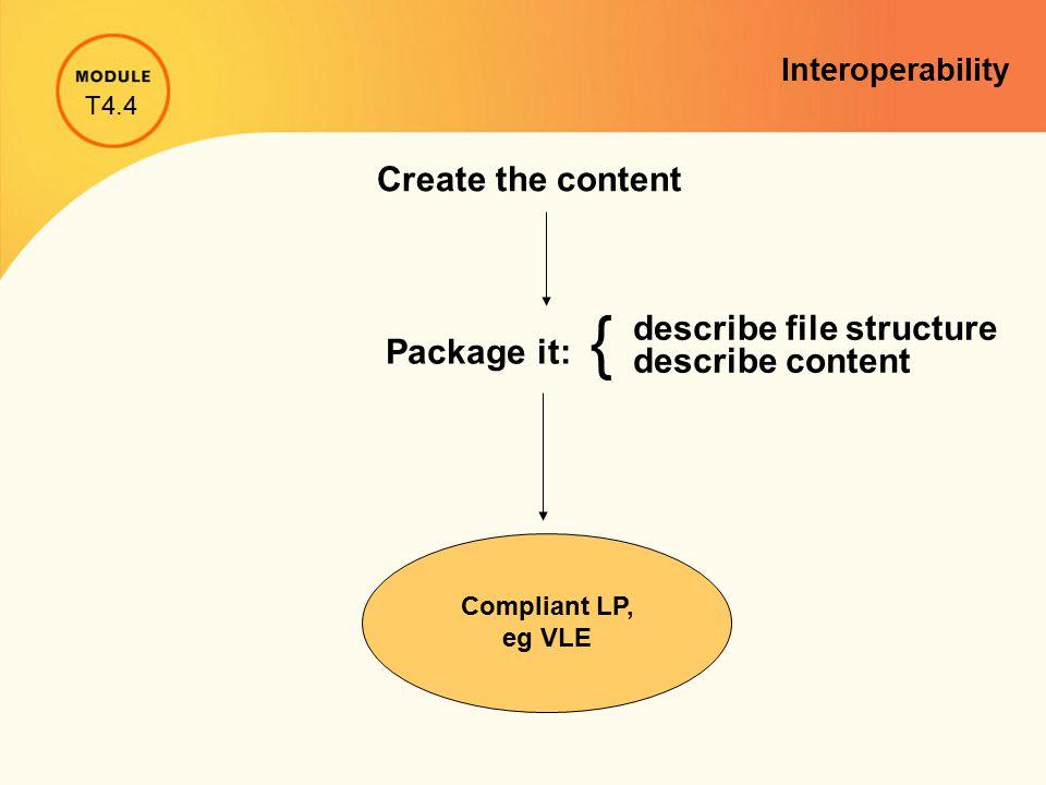 Create the content Compliant LP, eg VLE Package it: describe file structure describe content { T4.4 Interoperability