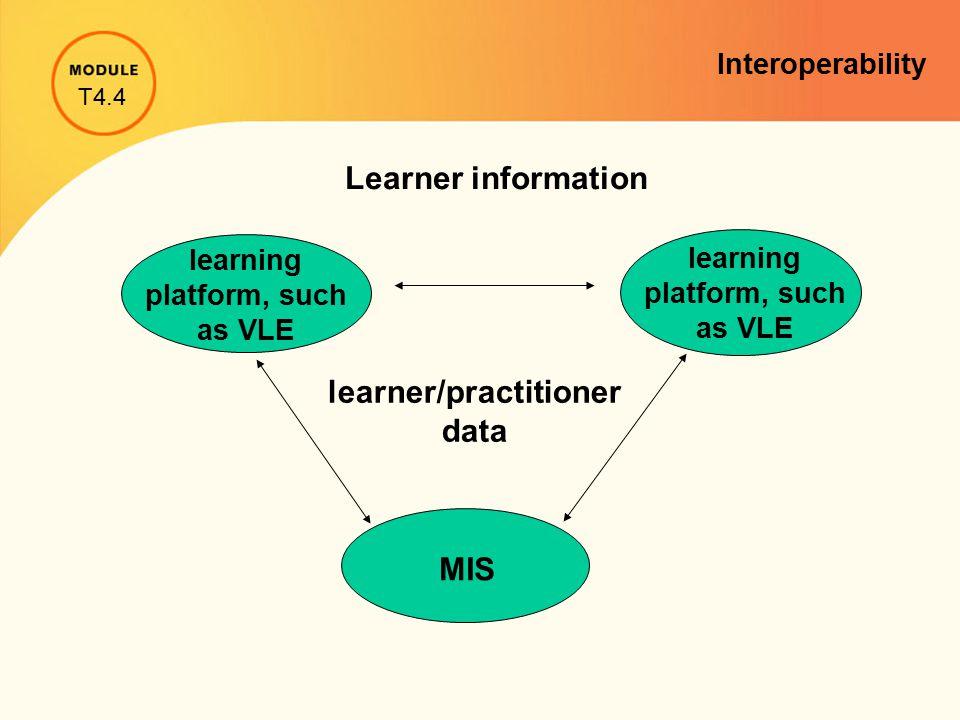 Learner information MIS learning platform, such as VLE learner/practitioner data learning platform, such as VLE T4.4 Interoperability