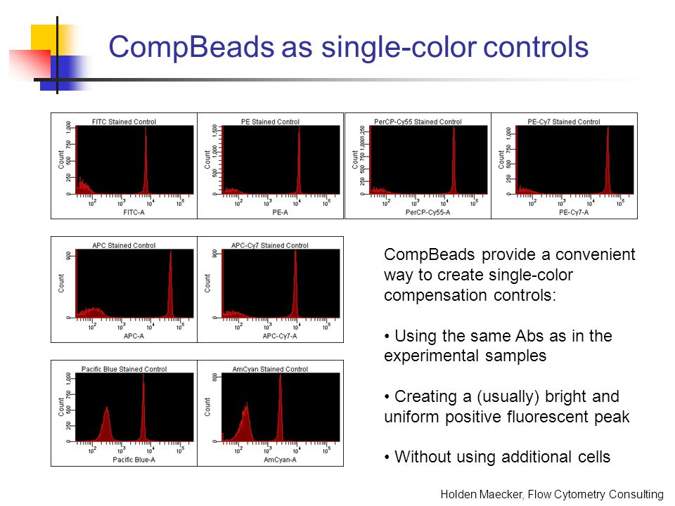 Holden Maecker, Flow Cytometry Consulting CompBeads as single-color controls CompBeads provide a convenient way to create single-color compensation co