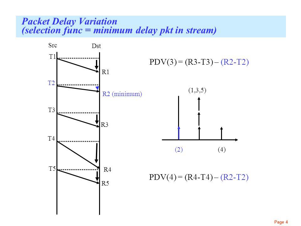 Page 4 Packet Delay Variation (selection func = minimum delay pkt in stream) Src Dst T1 R1 T2 R2 (minimum) T3 R3 T4 R4 T5 R5 PDV(3) = (R3-T3) – (R2-T2