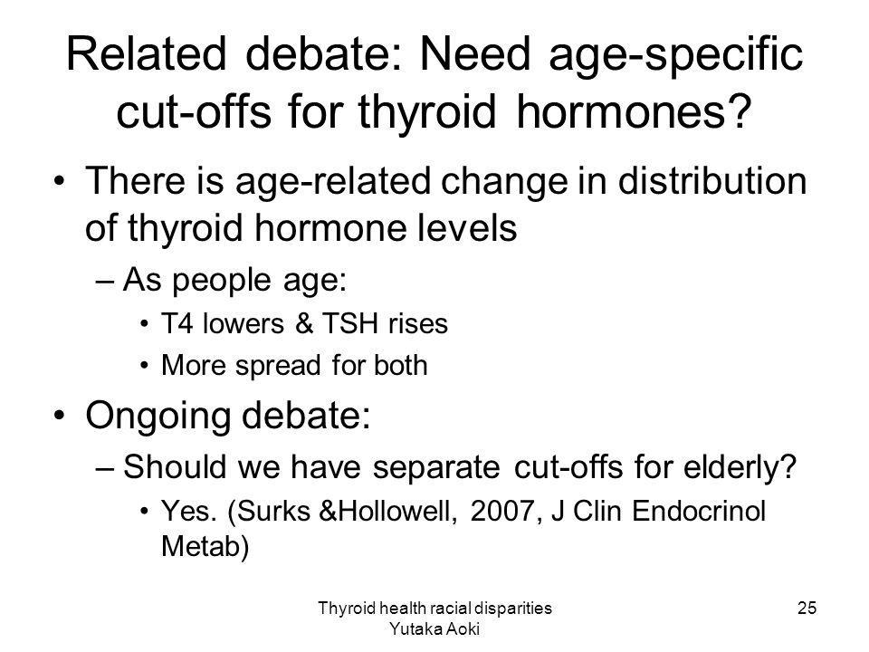 Thyroid health racial disparities Yutaka Aoki 25 Related debate: Need age-specific cut-offs for thyroid hormones.