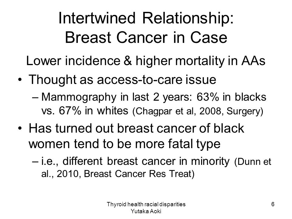 Thyroid health racial disparities Yutaka Aoki 6 Intertwined Relationship: Breast Cancer in Case Lower incidence & higher mortality in AAs Thought as access-to-care issue –Mammography in last 2 years: 63% in blacks vs.