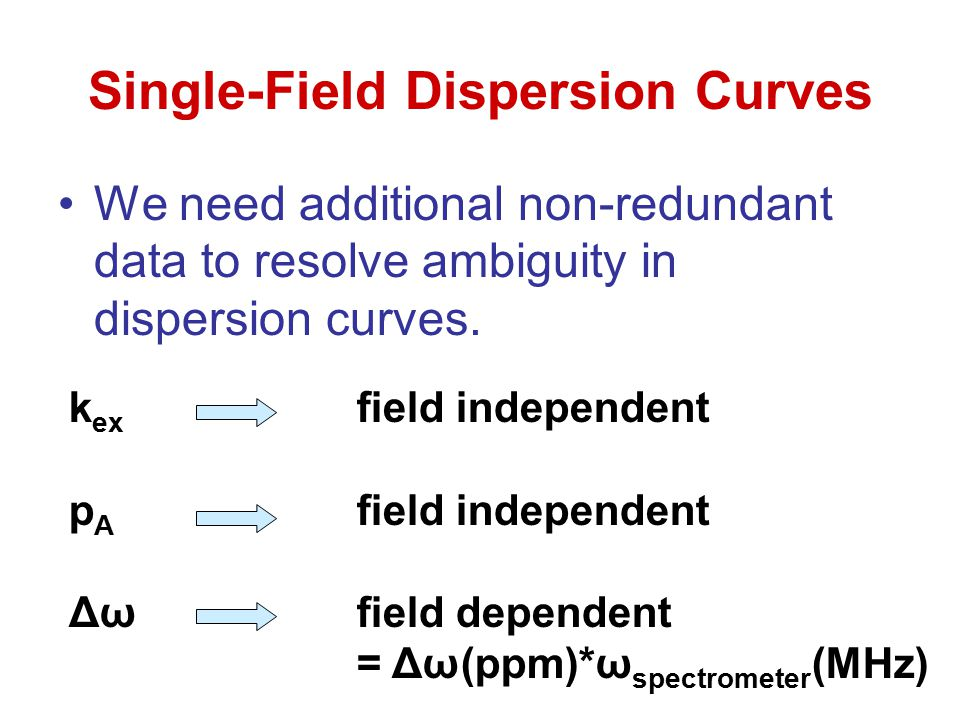 Single-Field Dispersion Curves We need additional non-redundant data to resolve ambiguity in dispersion curves. k ex field independent p A field indep