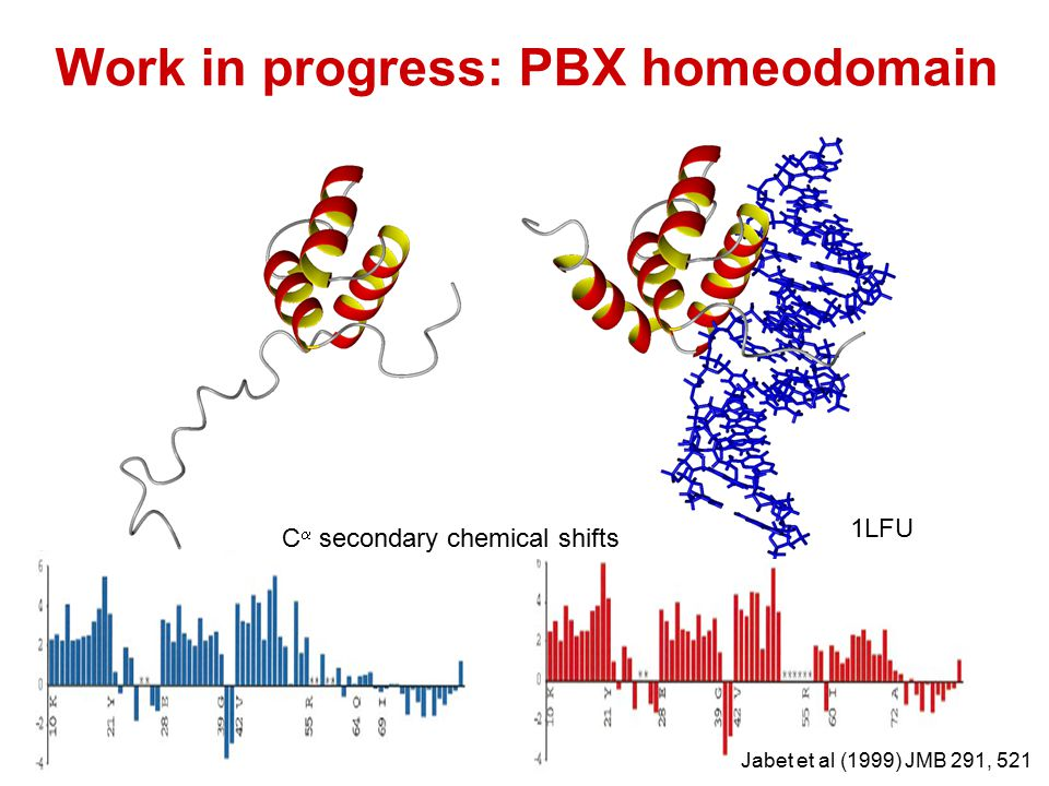 1LFU Work in progress: PBX homeodomain Jabet et al (1999) JMB 291, 521 C  secondary chemical shifts