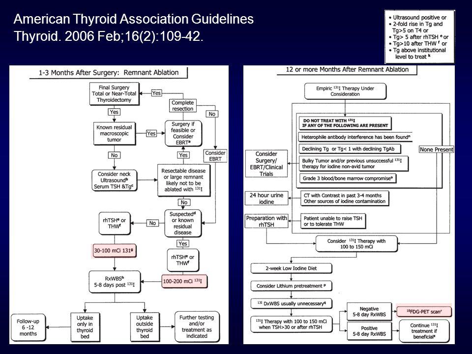 American Thyroid Association Guidelines Thyroid. 2006 Feb;16(2):109-42.