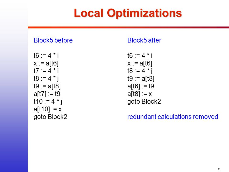 11 Local Optimizations Block5 beforeBlock5 aftert6 := 4 * ix := a[t6] t7 := 4 * it8 := 4 * j t8 := 4 * jt9 := a[t8] t9 := a[t8]a[t6] := t9 a[t7] := t9