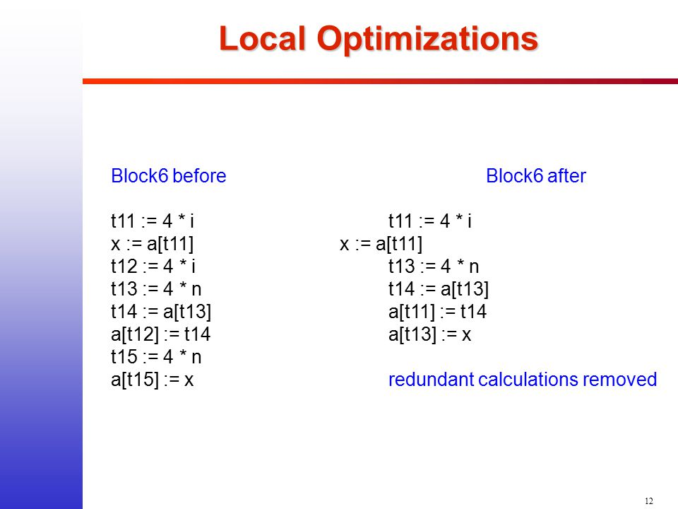 12 Local Optimizations Block6 beforeBlock6 aftert11 := 4 * ix := a[t11] t12 := 4 * it13 := 4 * n t13 := 4 * nt14 := a[t13] t14 := a[t13]a[t11] := t14