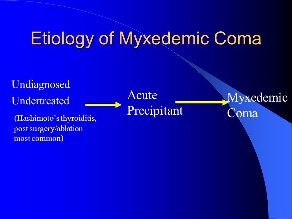 Myxedemic Coma Hypothyroidism Myxedemic Coma