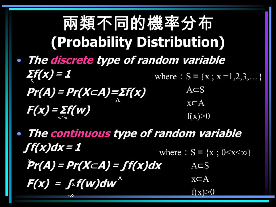 Definition The probability distribution of a discrete random variable is a table, graph, formula, or other device used to specify all possible values of a discrete random variable along with their respective probabilities.