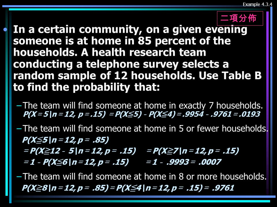 Example 4.3.4 In a certain community, on a given evening someone is at home in 85 percent of the households.