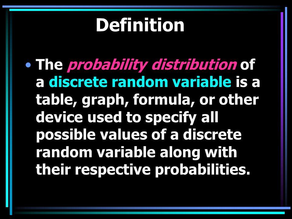 分立性機率分布 (Discrete Probability Distribution ; Mass Function) 二項母群 ( Bernoulli Population ) μ = π σ 2 = π(1 - π) 二項分布 ( Binomial Distribution ) Pr(X = x) = C x n π x (1 - π) (n-x) – 成功數 (X) : μ = nπ σ 2 = nπ(1 - π) – 成功率 (p) : μ = π σ 2 = π(1 - π) / n