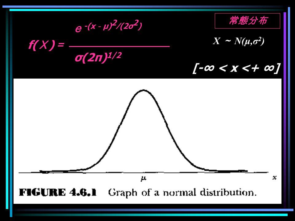 [-∞ < x <+ ∞] e -(x - μ) 2 ∕(2σ 2 ) f( X ) = σ(2π) 1/2 常態分布 X ~ N(μ,σ 2 )