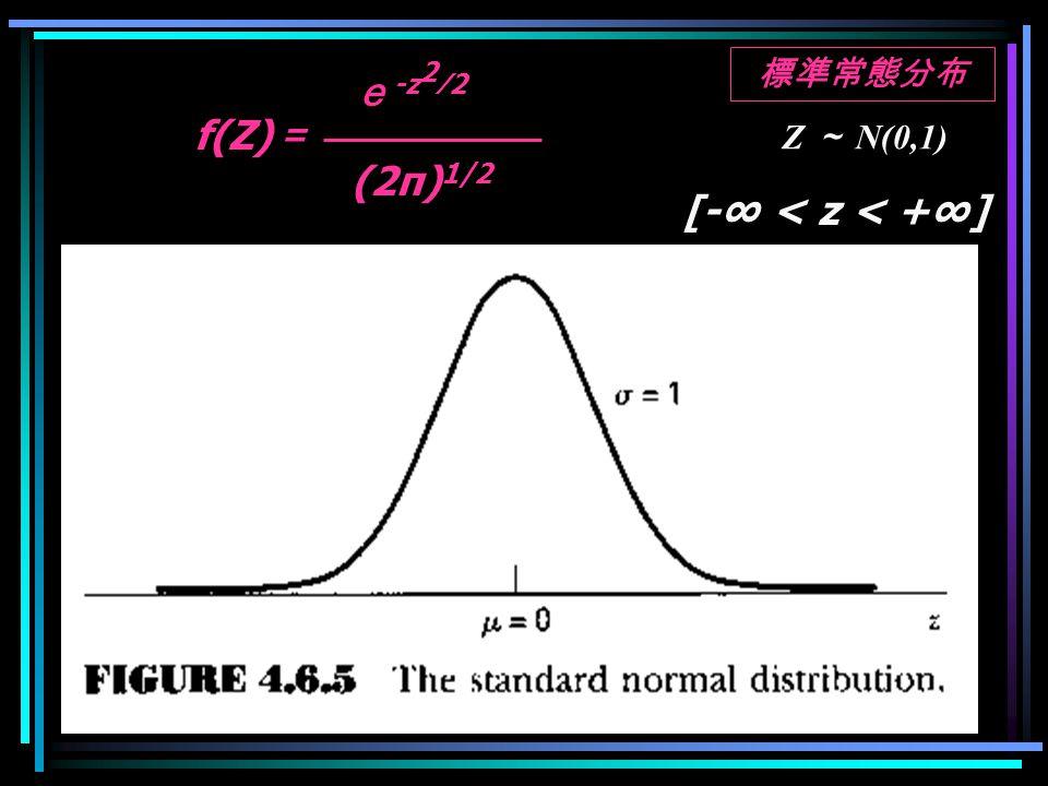 e -z 2 ∕2 f(Z) = (2π) 1/2 [-∞ < z < +∞] 標準常態分布 Z ~ N(0,1)