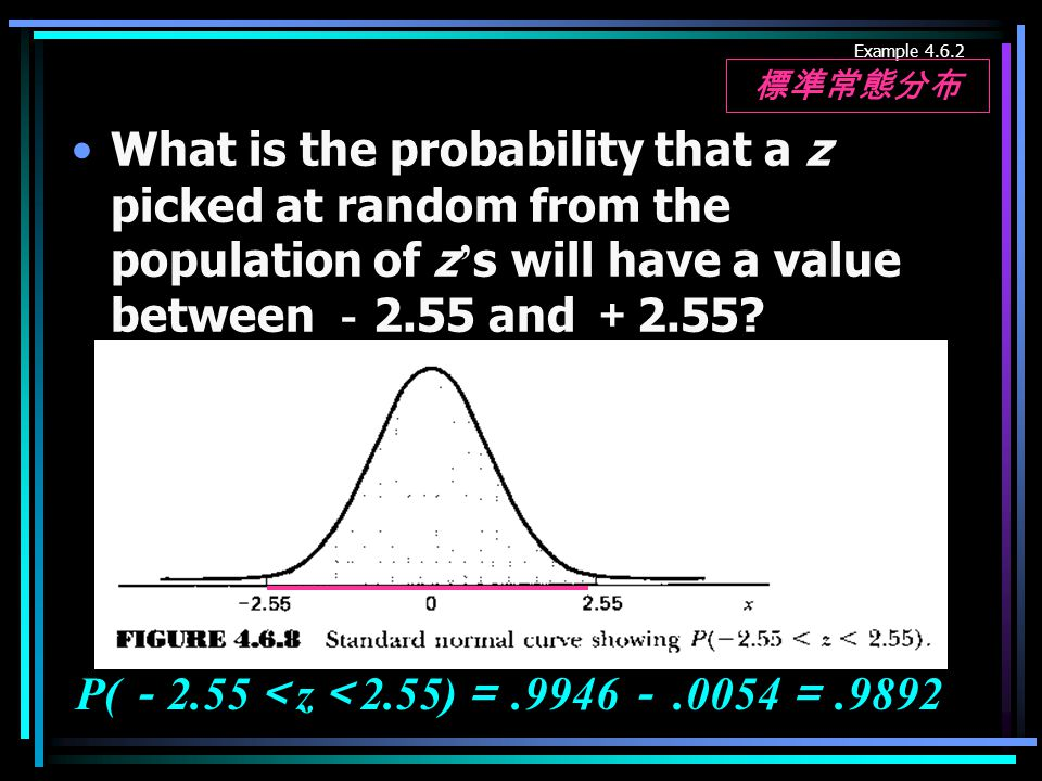 P( - 2.55 < z < 2.55) =.9946 -.0054 =.9892 What is the probability that a z picked at random from the population of z ' s will have a value between - 2.55 and + 2.55.