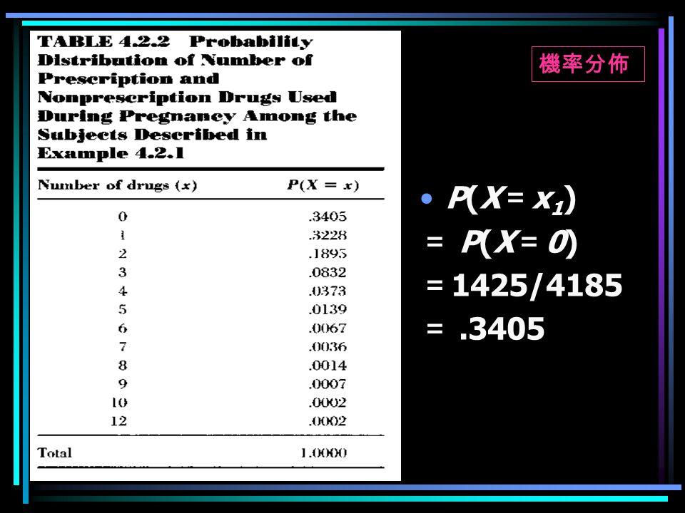 P(X = x 1 ) = P(X = 0) = 1425/4185 =.3405 機率分佈