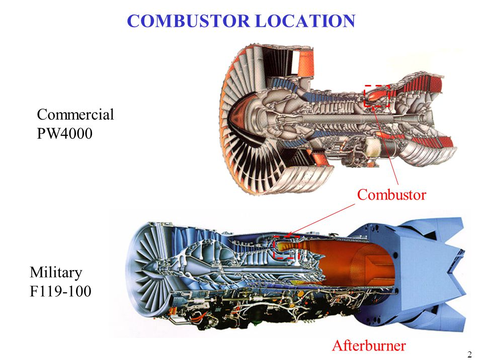 23 RELATIVE LENGTH OF AFTERBURNER Why is AB so much longer than primary combustor.