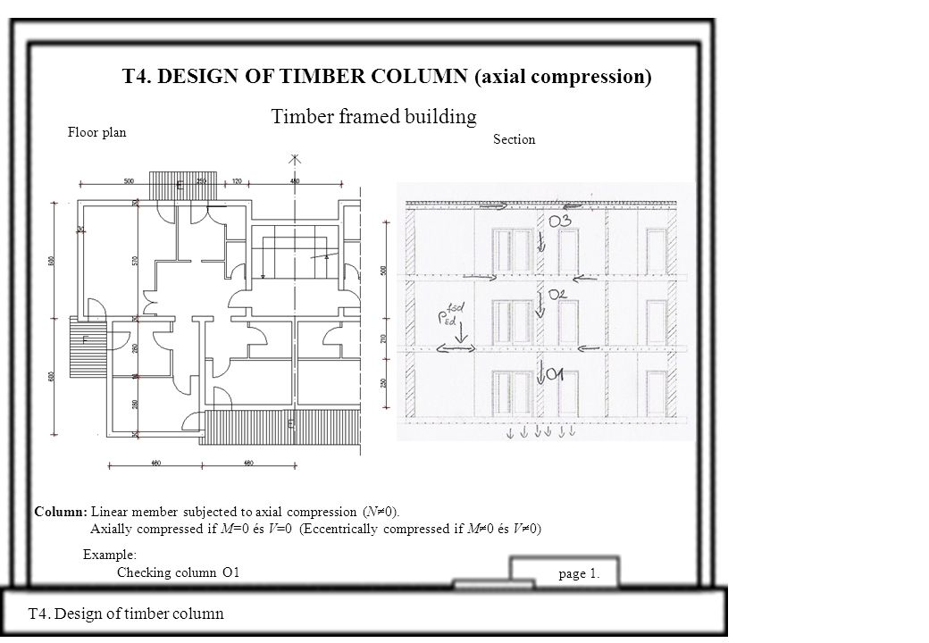 T4. DESIGN OF TIMBER COLUMN (axial compression) T4.