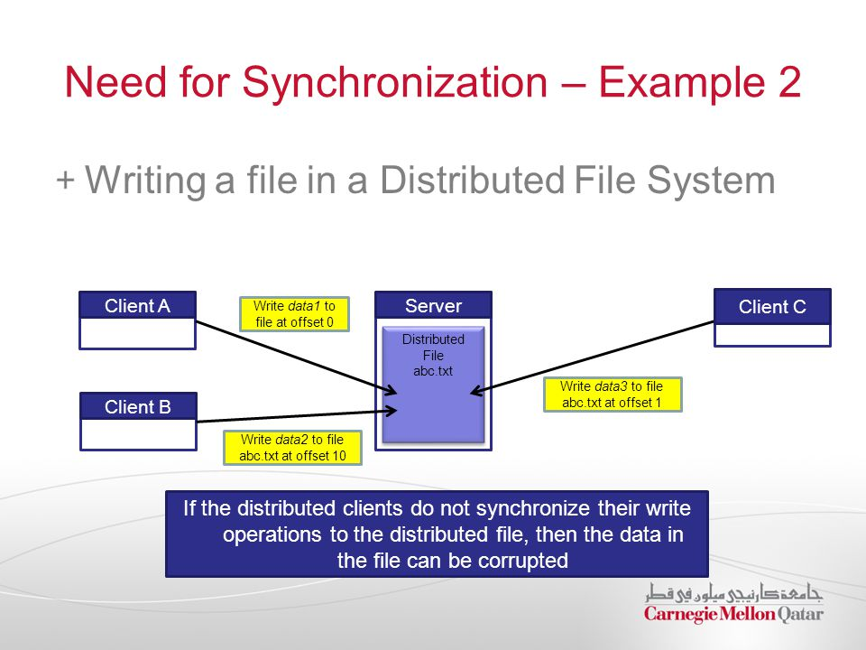 Need for Synchronization – Example 2 Writing a file in a Distributed File System Server Distributed File abc.txt Distributed File abc.txt Client A Write data1 to file at offset 0 Client B Write data2 to file abc.txt at offset 10 Write data3 to file abc.txt at offset 1 Client C If the distributed clients do not synchronize their write operations to the distributed file, then the data in the file can be corrupted
