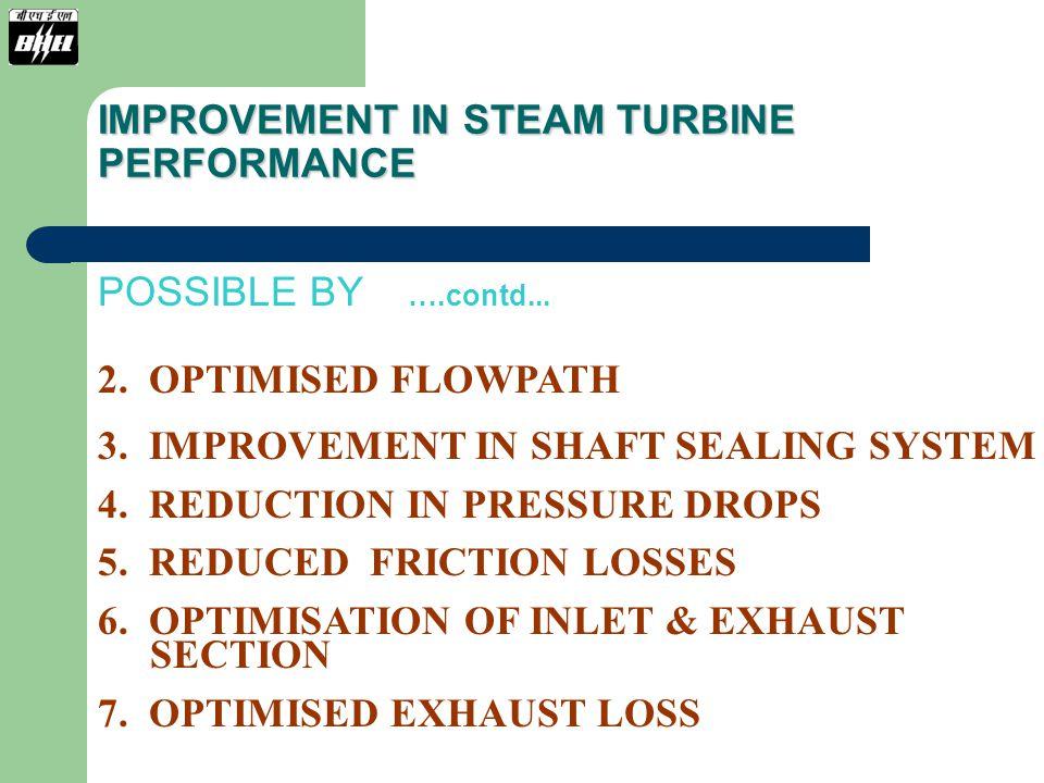CROSS SECTIONAL VIEW OF 210 MW STEAM TURBINE