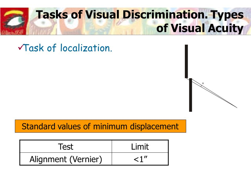 "Tasks of Visual Discrimination. Types of Visual Acuity TestLimit Alignment (Vernier)<1"" Standard values of minimum displacement Task of localization."