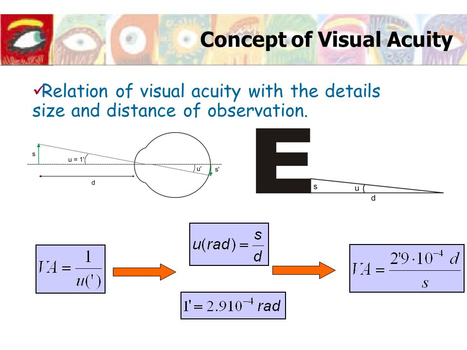 Relation of visual acuity with the details size and distance of observation. Concept of Visual Acuity
