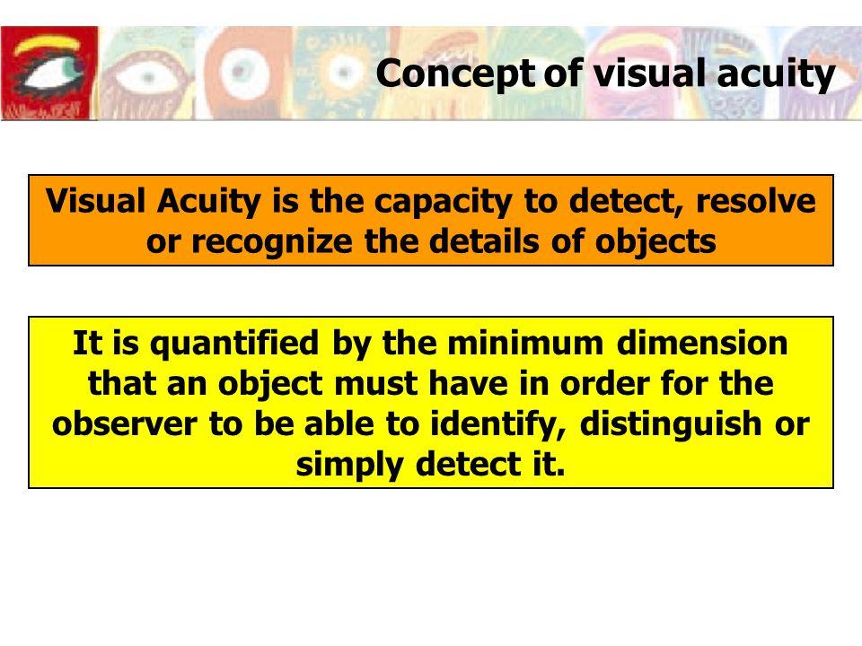 Optotype Cards Number Cards Optotype Projectors Optotypes for measuring visual acuity