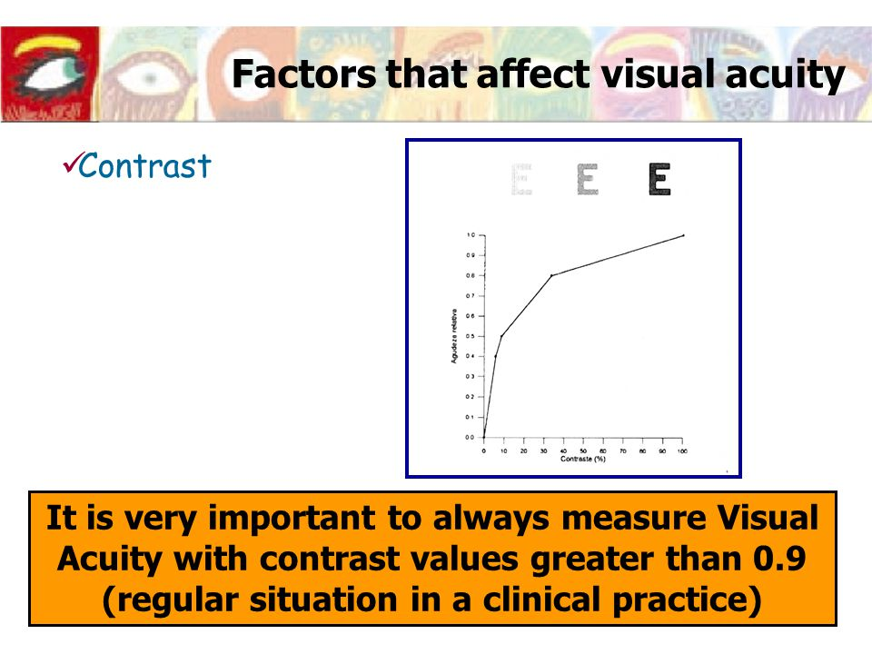 Factors that affect visual acuity Contrast It is very important to always measure Visual Acuity with contrast values greater than 0.9 (regular situati