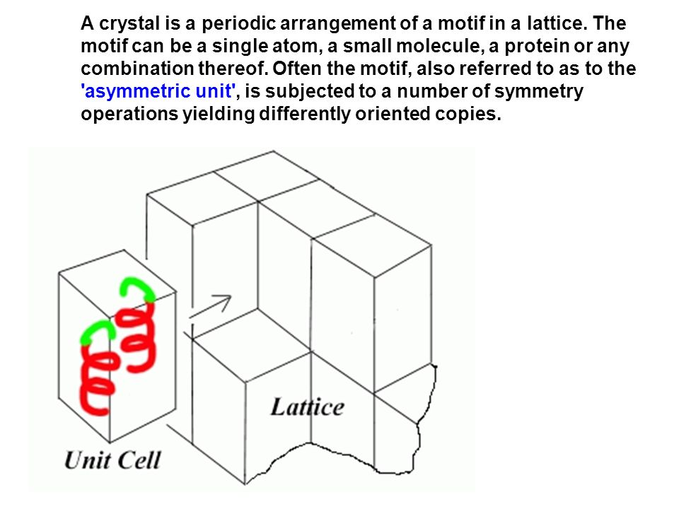 A crystal is a periodic arrangement of a motif in a lattice. The motif can be a single atom, a small molecule, a protein or any combination thereof. O