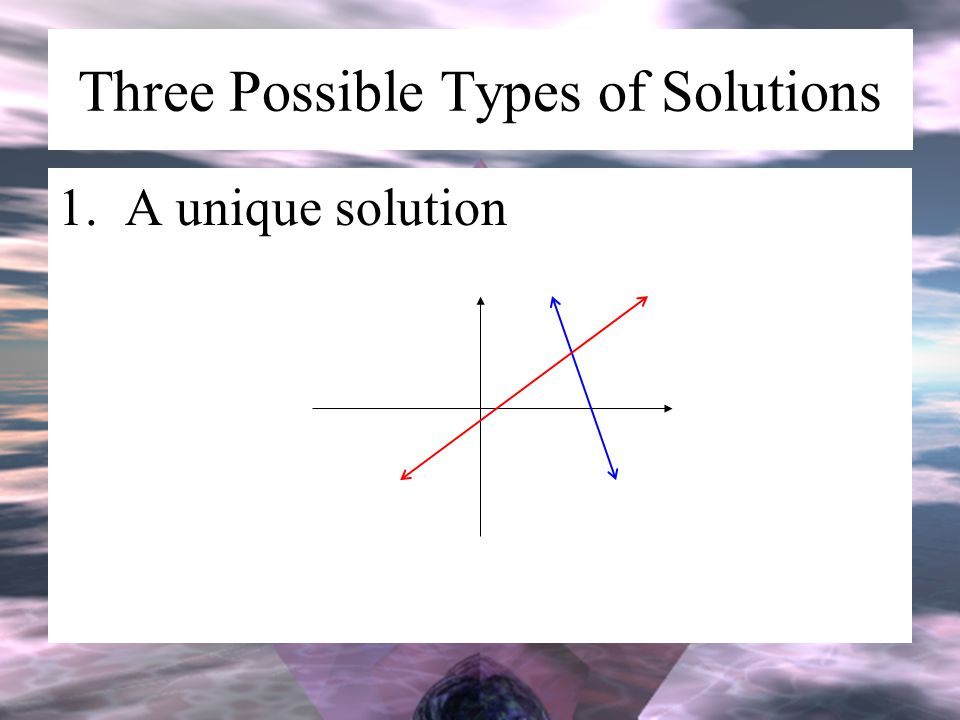 Three Possible Types of Solutions 1. A unique solution