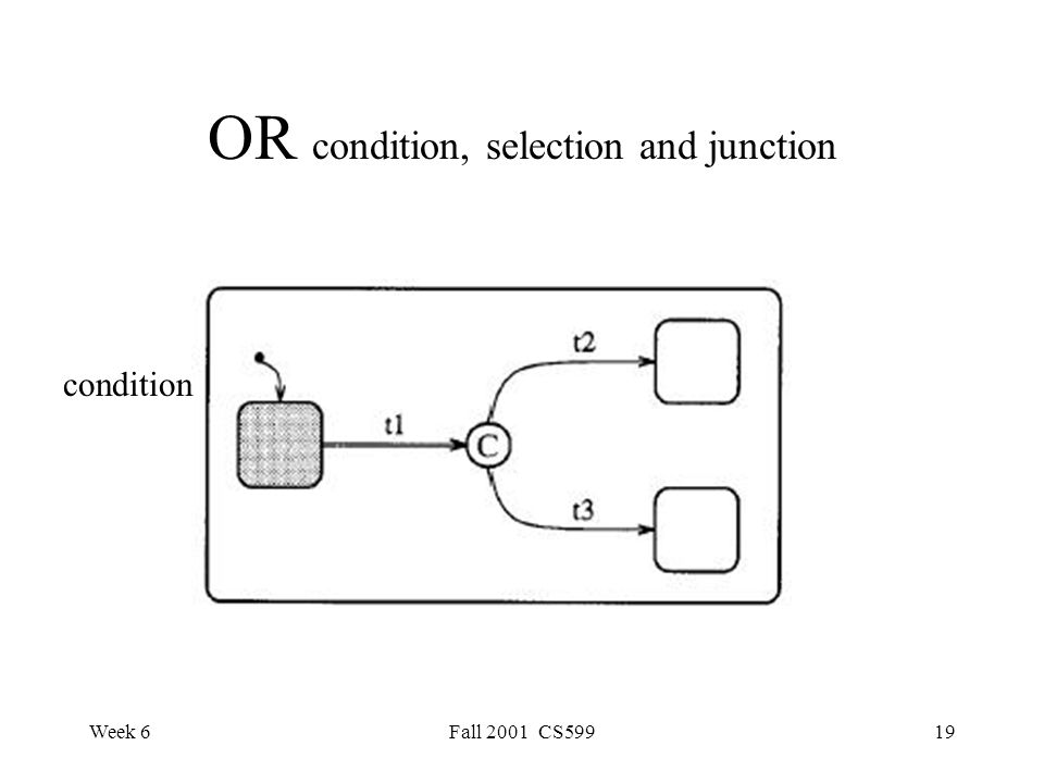 Week 6Fall 2001 CS59919 OR condition, selection and junction condition