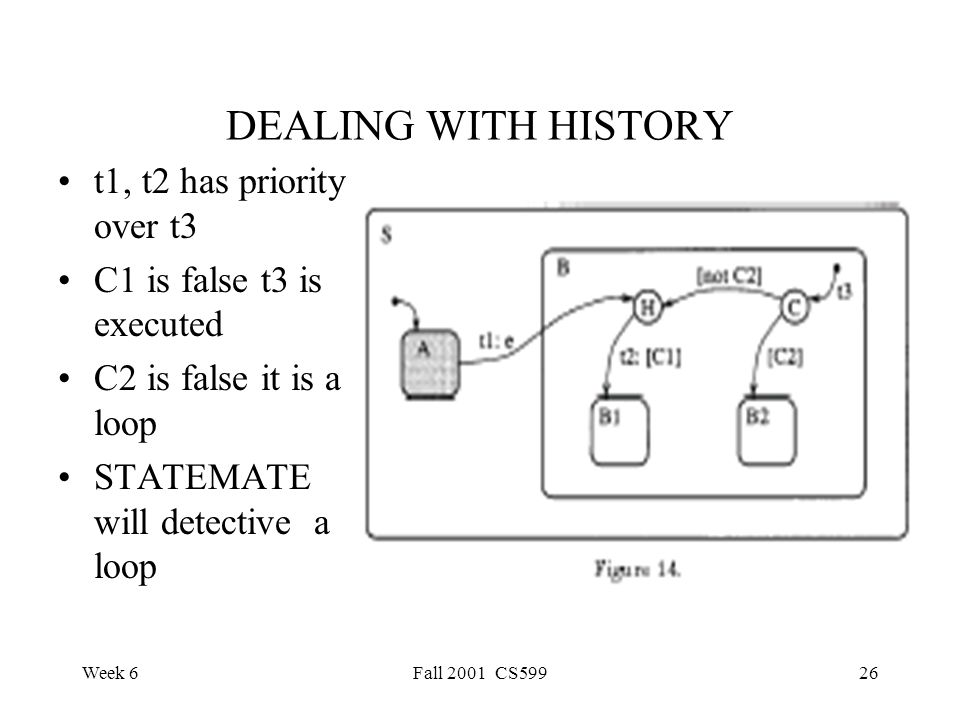 Week 6Fall 2001 CS59926 DEALING WITH HISTORY t1, t2 has priority over t3 C1 is false t3 is executed C2 is false it is a loop STATEMATE will detective a loop