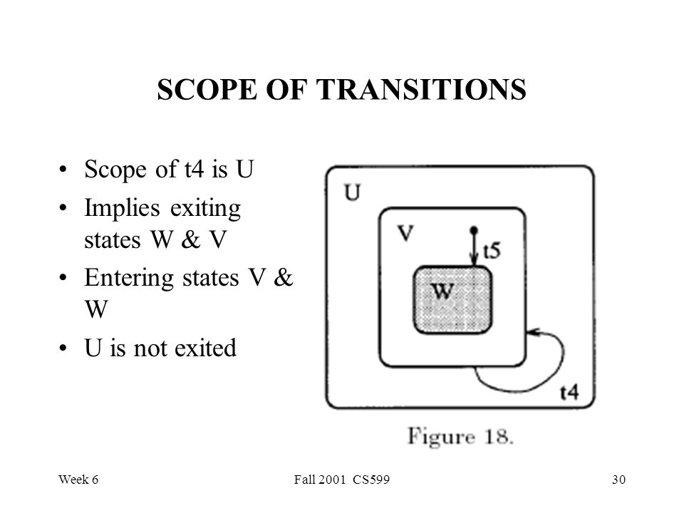 Week 6Fall 2001 CS59930 SCOPE OF TRANSITIONS Scope of t4 is U Implies exiting states W & V Entering states V & W U is not exited