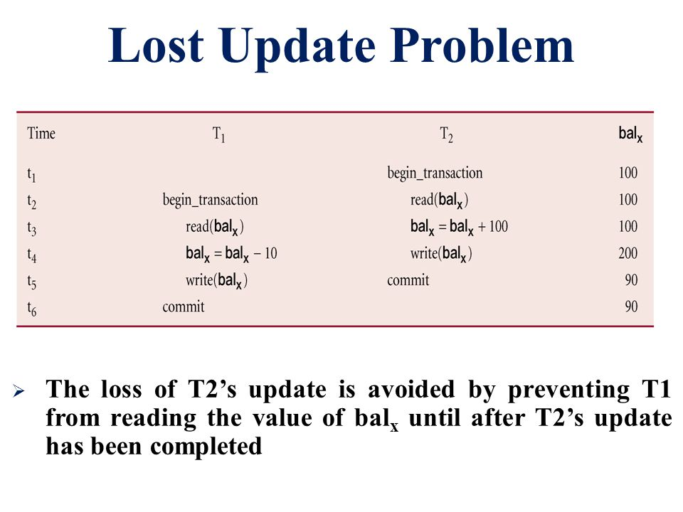 Lost Update Problem  The loss of T2's update is avoided by preventing T1 from reading the value of bal x until after T2's update has been completed