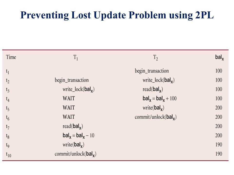 Preventing Lost Update Problem using 2PL