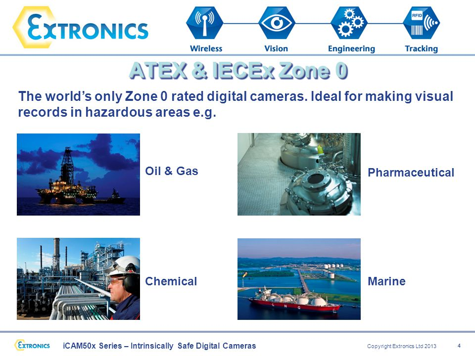 iCAM50x Series – Intrinsically Safe Digital Cameras Copyright Extronics Ltd 2013 4 ATEX & IECEx Zone 0 The world's only Zone 0 rated digital cameras.