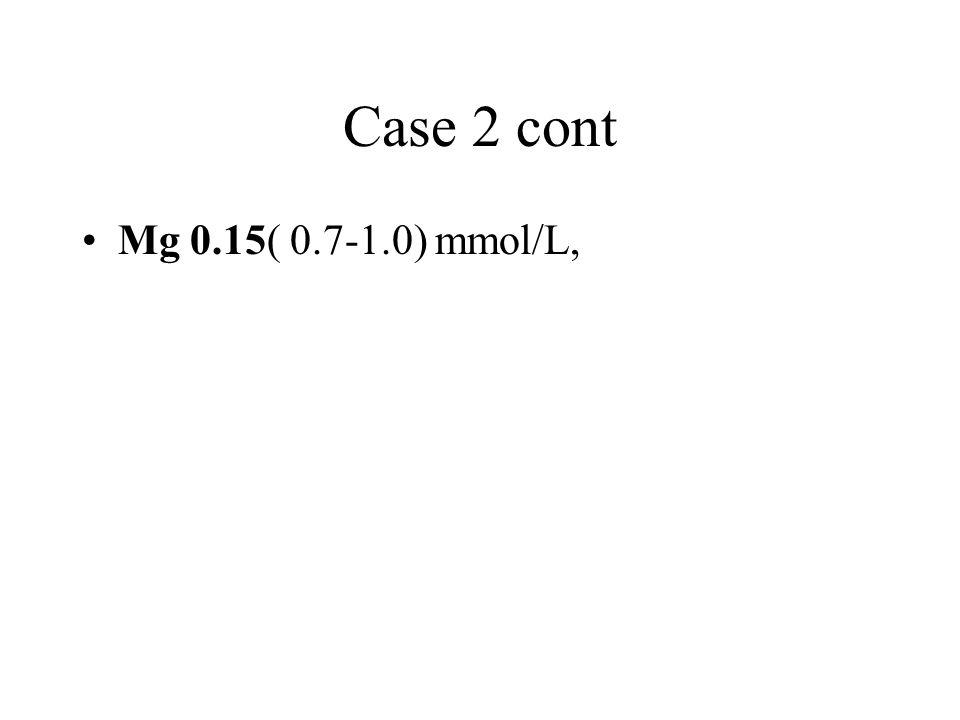 Case 2 cont Mg 0.15( 0.7-1.0) mmol/L,