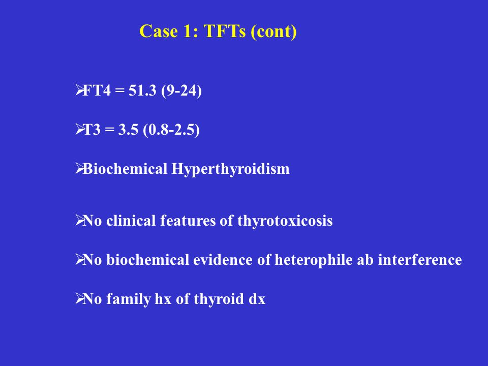 Case 1: TFTs (cont)  FT4 = 51.3 (9-24)  T3 = 3.5 (0.8-2.5)  Biochemical Hyperthyroidism  No clinical features of thyrotoxicosis  No biochemical evidence of heterophile ab interference  No family hx of thyroid dx