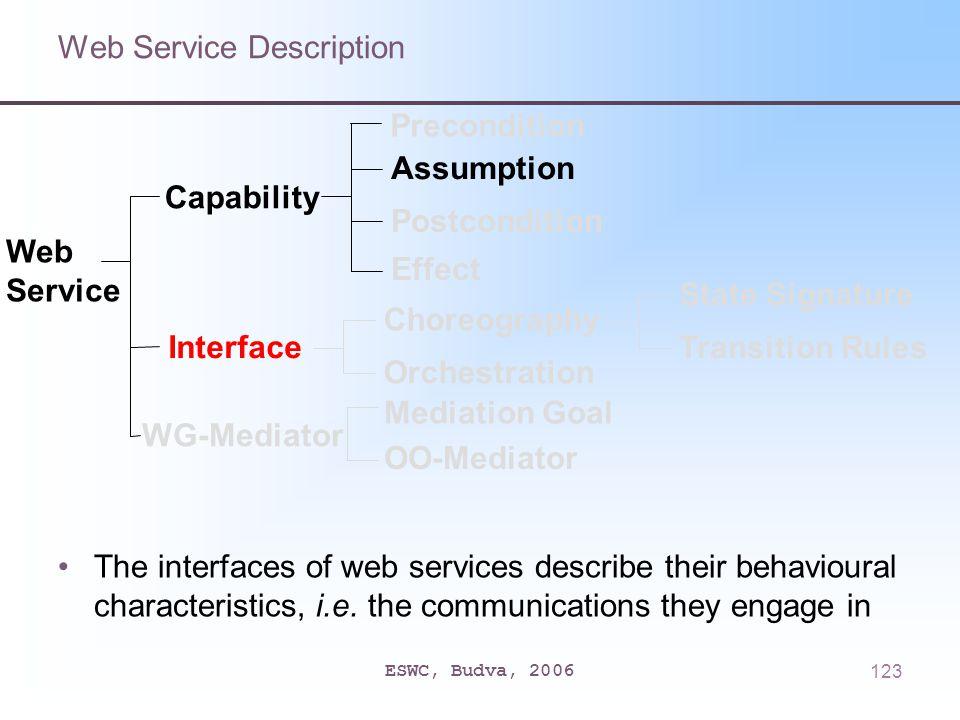 ESWC, Budva, 2006123 Web Service Description The interfaces of web services describe their behavioural characteristics, i.e. the communications they e