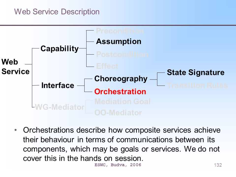 ESWC, Budva, 2006132 Web Service Description Orchestrations describe how composite services achieve their behaviour in terms of communications between its components, which may be goals or services.