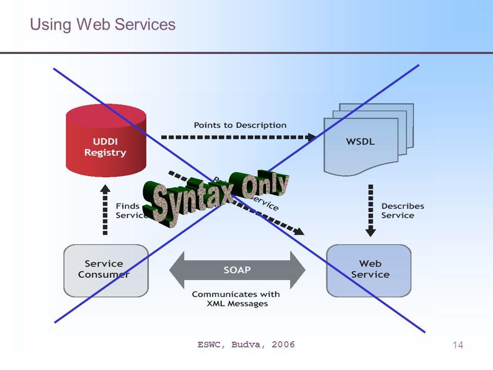 ESWC, Budva, 200614 Using Web Services