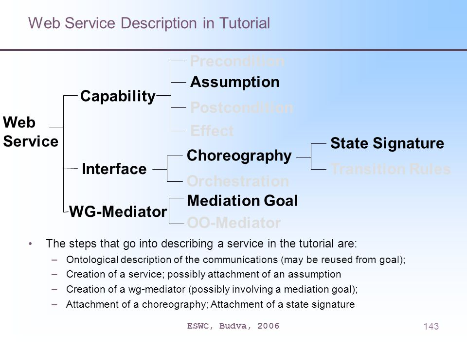 ESWC, Budva, 2006143 Web Service Description in Tutorial The steps that go into describing a service in the tutorial are: –Ontological description of the communications (may be reused from goal); –Creation of a service; possibly attachment of an assumption –Creation of a wg-mediator (possibly involving a mediation goal); –Attachment of a choreography; Attachment of a state signature Capability Interface Precondition Assumption Postcondition Effect Choreography Orchestration State Signature Transition Rules Web Service WG-Mediator Mediation Goal OO-Mediator