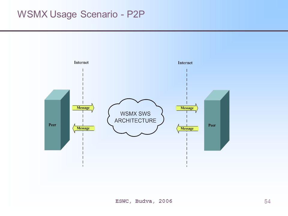 ESWC, Budva, 200654 WSMX Usage Scenario - P2P