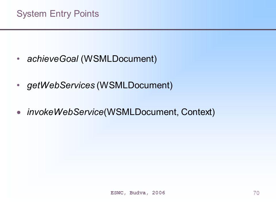 ESWC, Budva, 200670 System Entry Points achieveGoal (WSMLDocument) getWebServices (WSMLDocument)  invokeWebService(WSMLDocument, Context)
