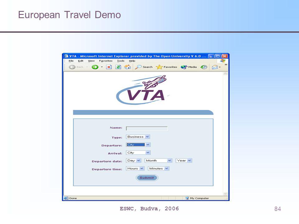 ESWC, Budva, 200684 European Travel Demo